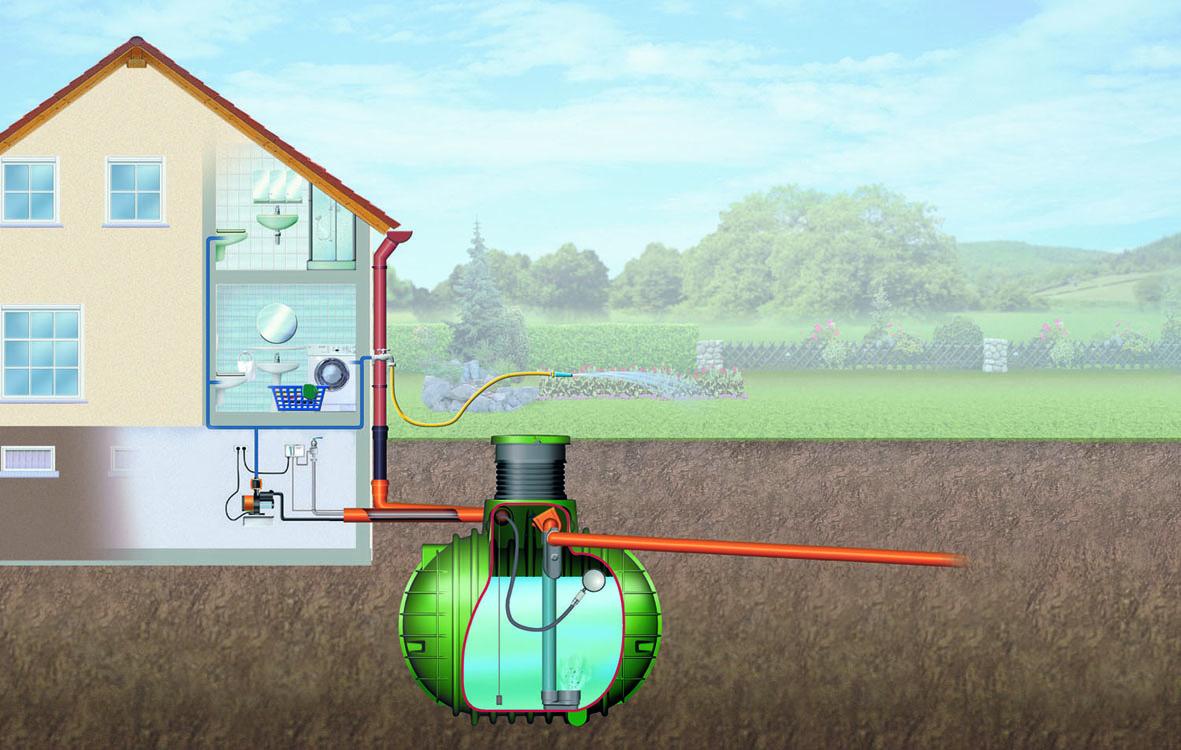 Bekannt Wassersparen ist einfach und macht Sinn NP21
